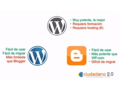 Capturawordpress