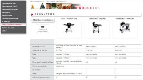 Ejemplo de comparador de productos de Barbacoasweber.es
